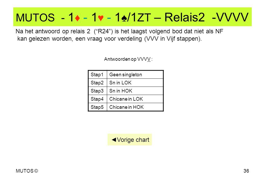 MUTOS - 1♦ - 1♥ - 1♠/1ZT – Relais2 -VVVV