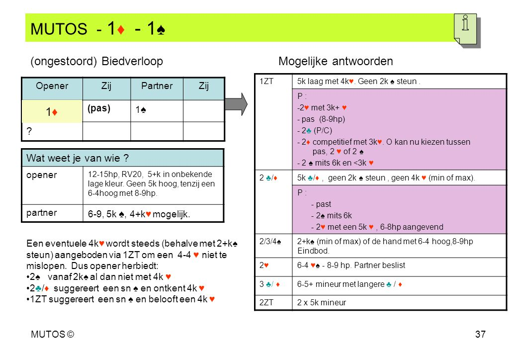 MUTOS - 1♦ - 1♠ (ongestoord) Biedverloop Mogelijke antwoorden 1♦