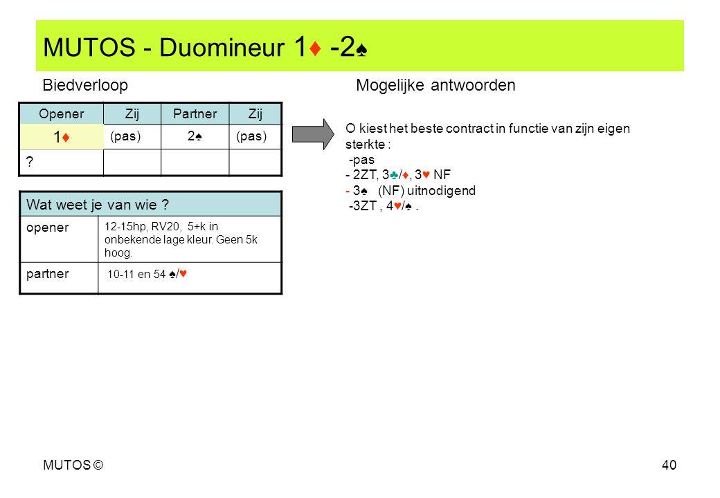 MUTOS - Duomineur 1♦ -2♠ Biedverloop Mogelijke antwoorden 1♦