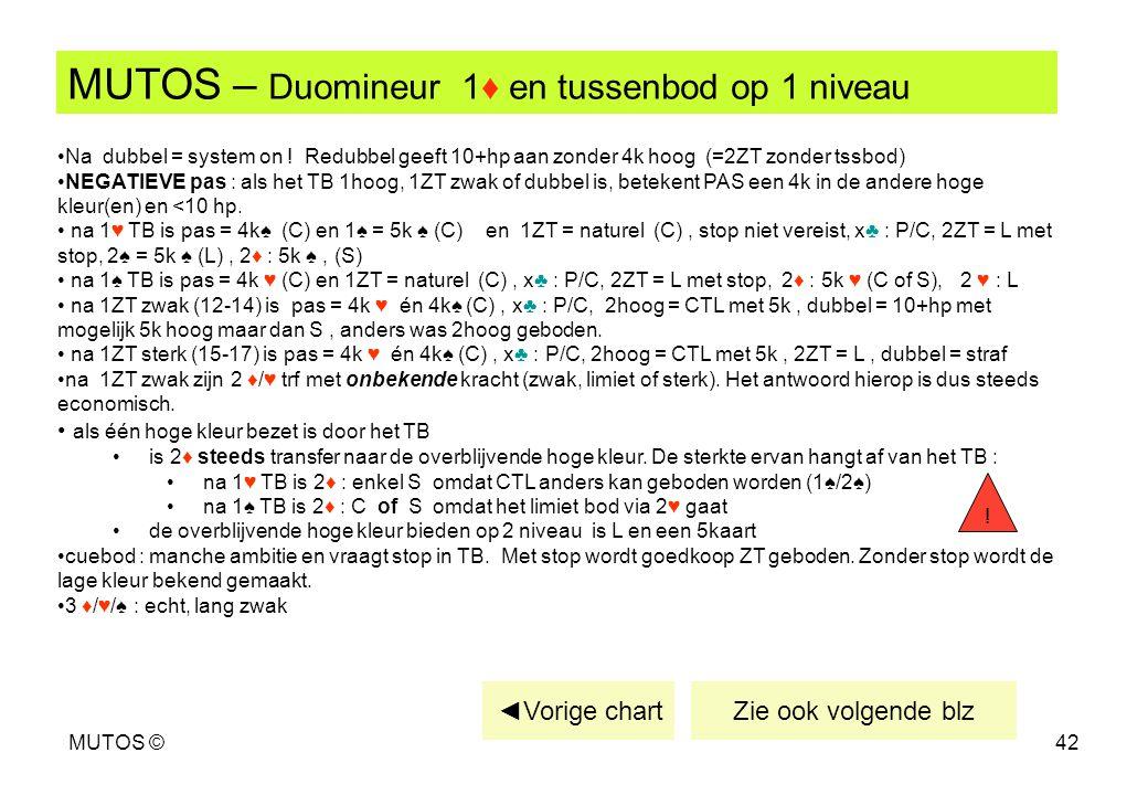 MUTOS – Duomineur 1♦ en tussenbod op 1 niveau