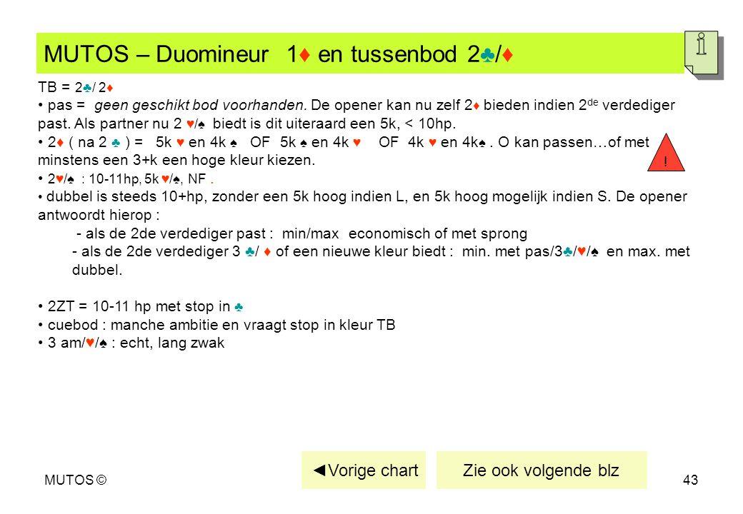 MUTOS – Duomineur 1♦ en tussenbod 2♣/♦