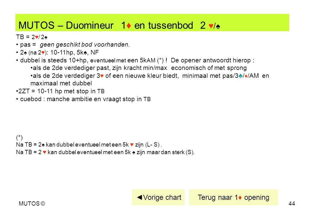 MUTOS – Duomineur 1♦ en tussenbod 2 ♥/♠