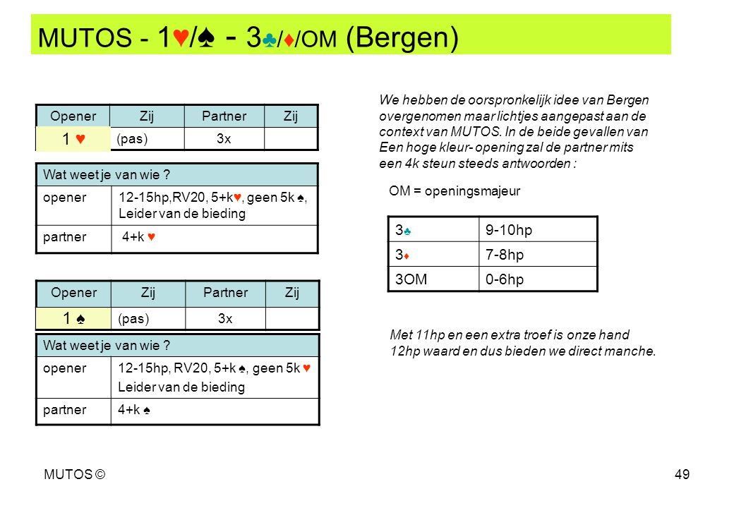 MUTOS - 1♥/♠ - 3♣/♦/OM (Bergen)