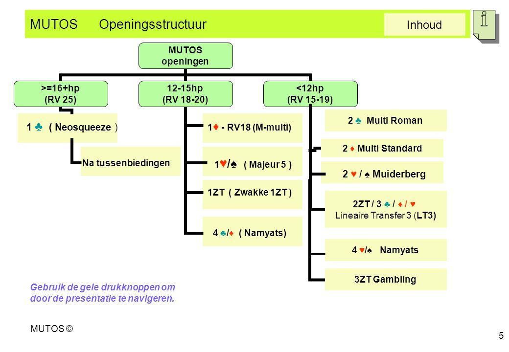 MUTOS Openingsstructuur
