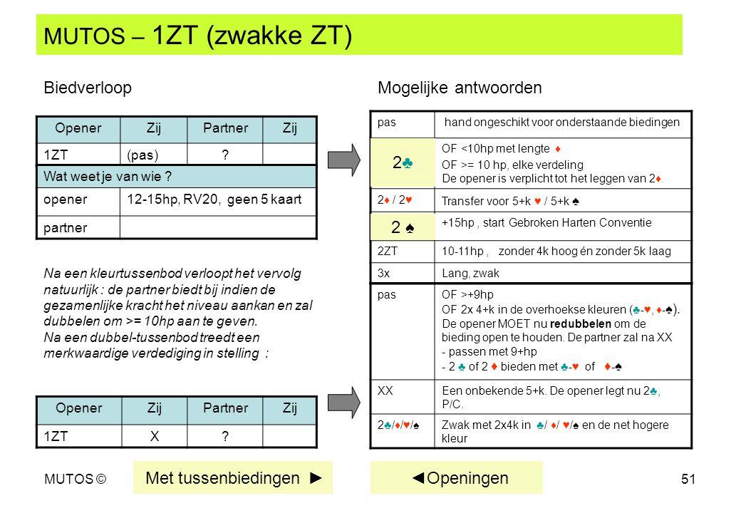 MUTOS – 1ZT (zwakke ZT) Biedverloop Mogelijke antwoorden 2♣ 2 ♠