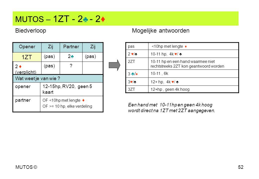 MUTOS – 1ZT - 2♣ - 2♦ Biedverloop Mogelijke antwoorden 1ZT Opener Zij