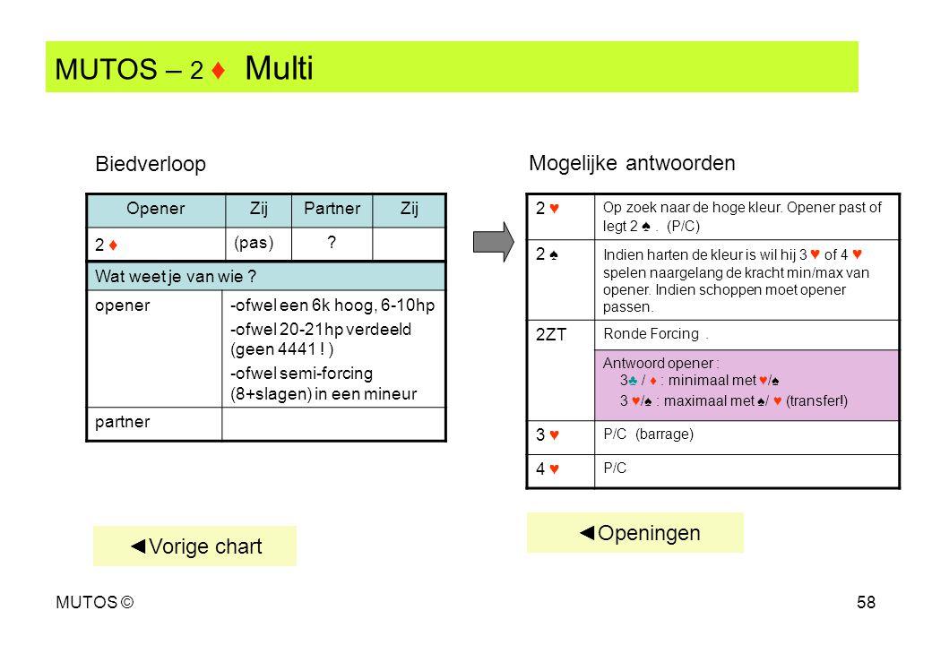 MUTOS – 2 ♦ Multi Biedverloop Mogelijke antwoorden ◄Openingen