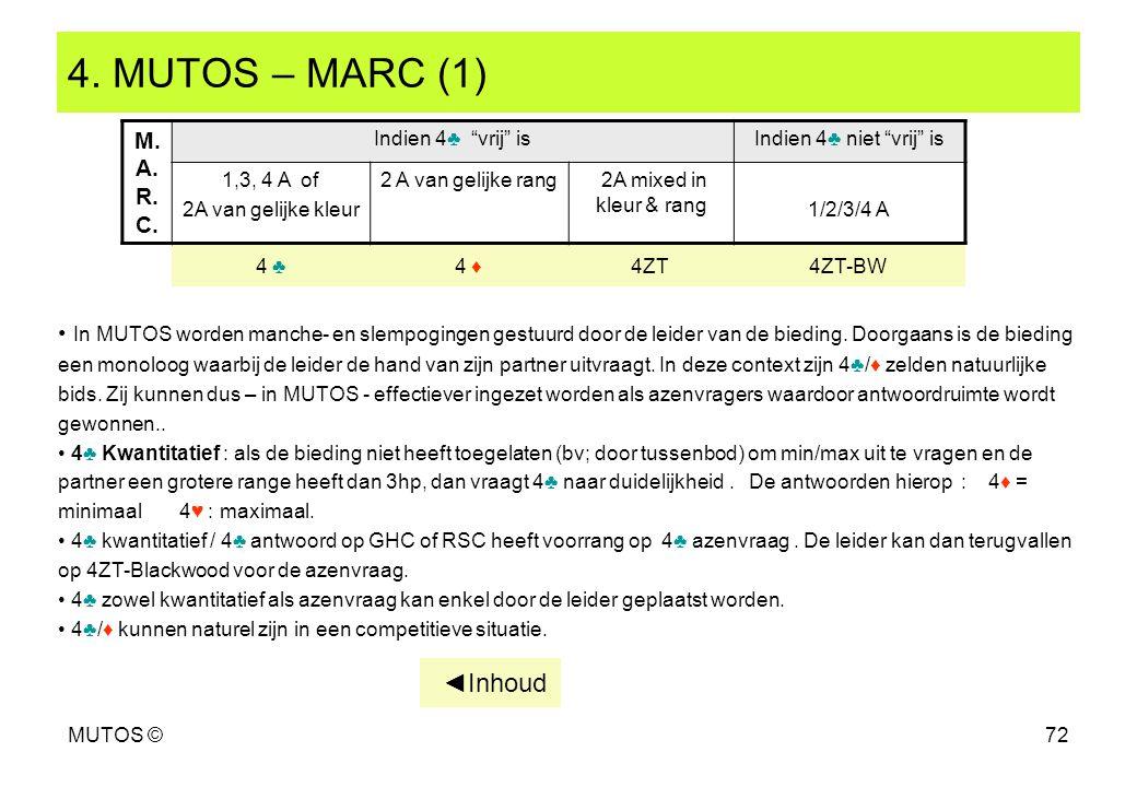4. MUTOS – MARC (1) ◄Inhoud M.A.R.C.