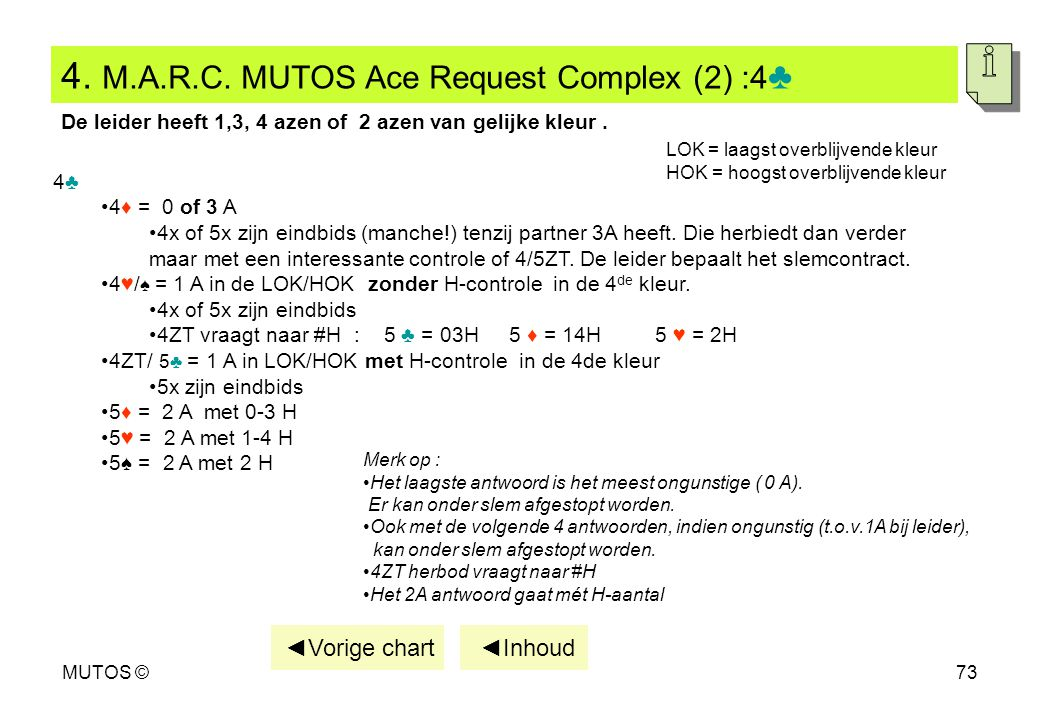 4. M.A.R.C. MUTOS Ace Request Complex (2) :4♣
