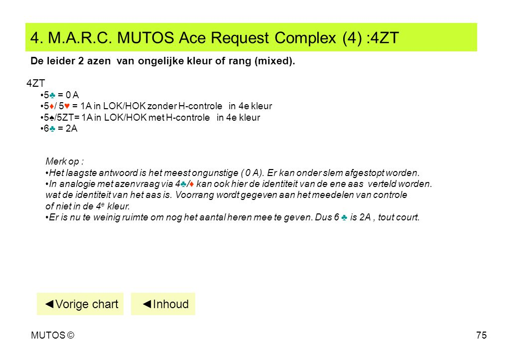4. M.A.R.C. MUTOS Ace Request Complex (4) :4ZT