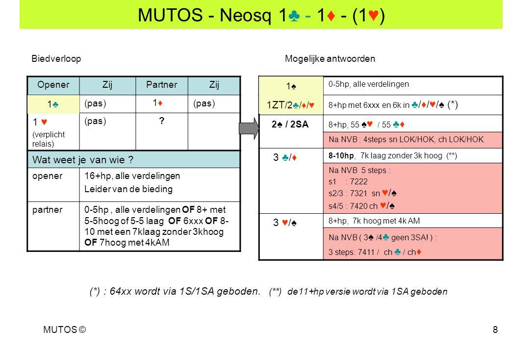 MUTOS - Neosq 1♣ - 1♦ - (1♥) 1 ♥ 3 ♣/♦ Wat weet je van wie