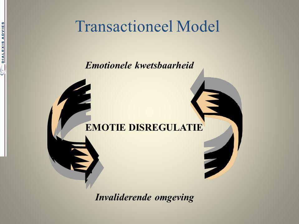 Transactioneel Model Emotionele kwetsbaarheid EMOTIE DISREGULATIE