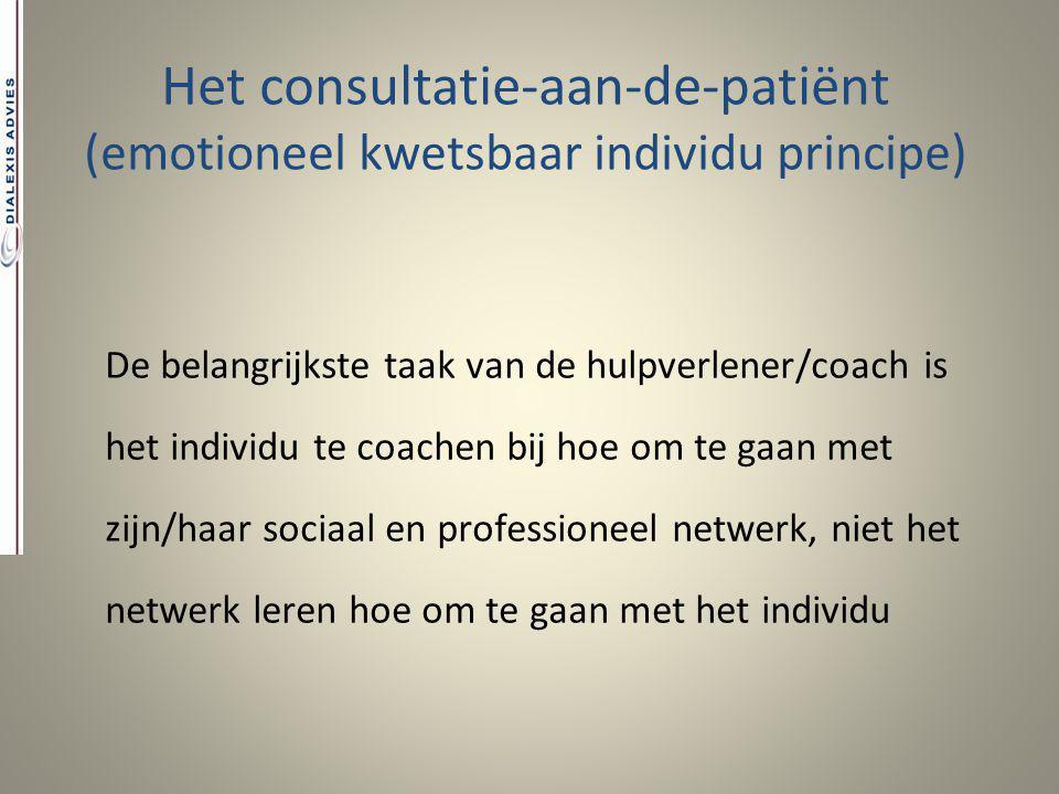 Het consultatie-aan-de-patiënt (emotioneel kwetsbaar individu principe)