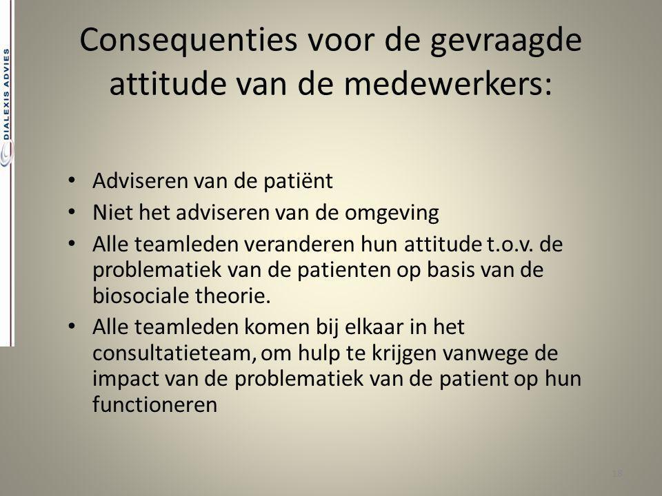 Consequenties voor de gevraagde attitude van de medewerkers: