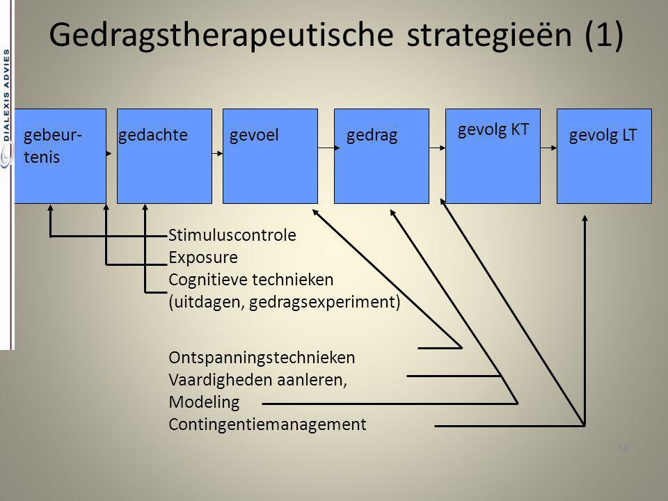 Gedragstherapeutische strategieën (1)