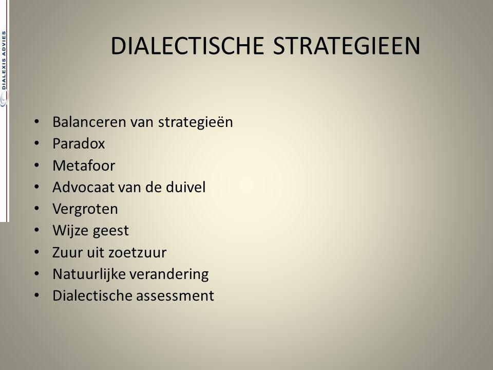 DIALECTISCHE STRATEGIEEN