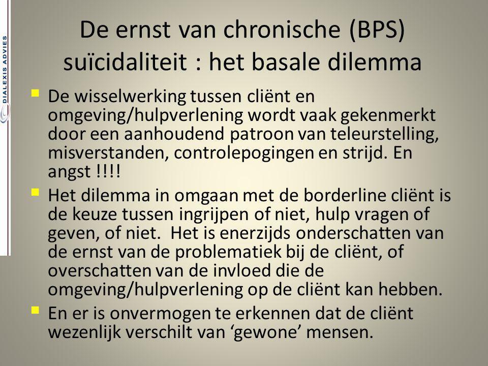 De ernst van chronische (BPS) suïcidaliteit : het basale dilemma