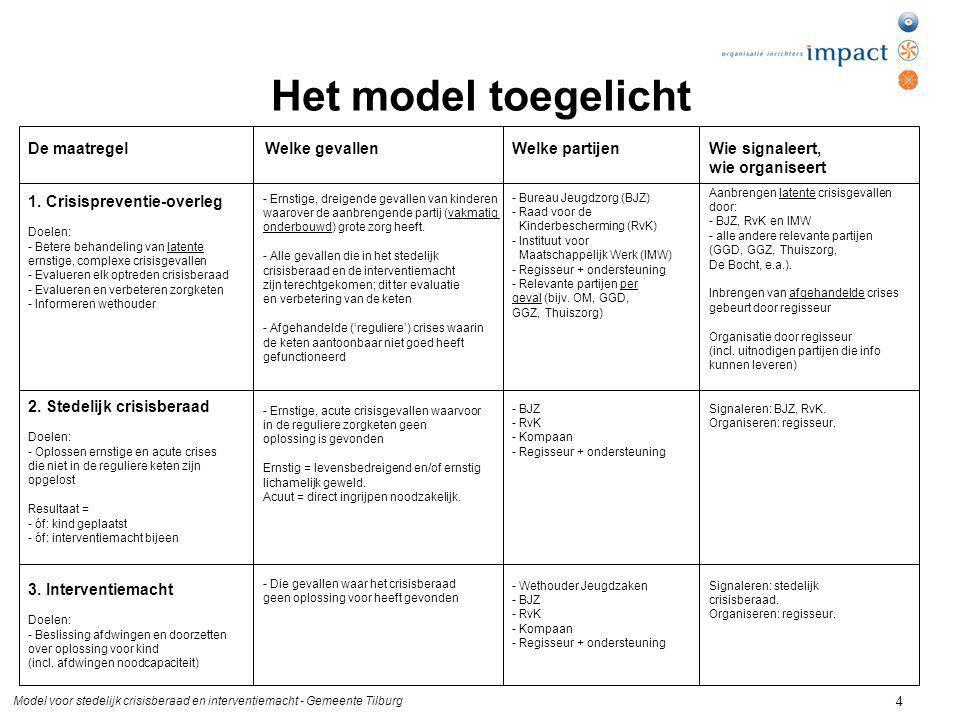 Het model toegelicht De maatregel Welke gevallen Welke partijen