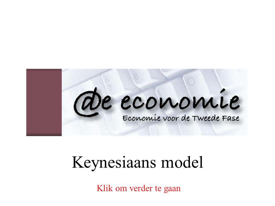 Keynesiaans model Klik om verder te gaan