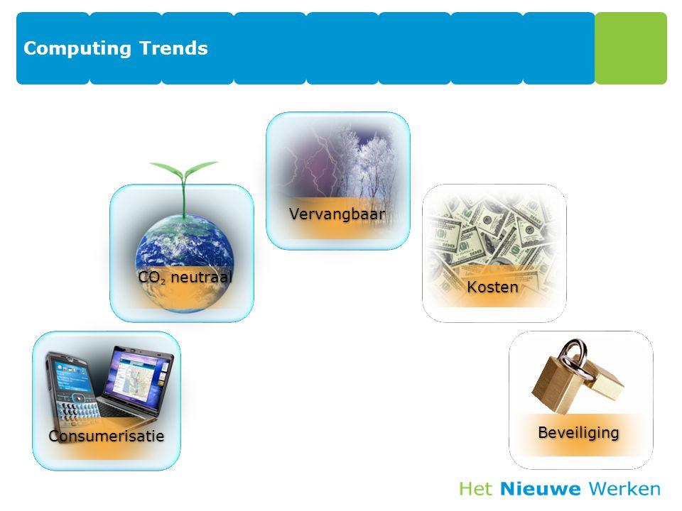 Computing Trends Vervangbaar CO2 neutraal Kosten Beveiliging