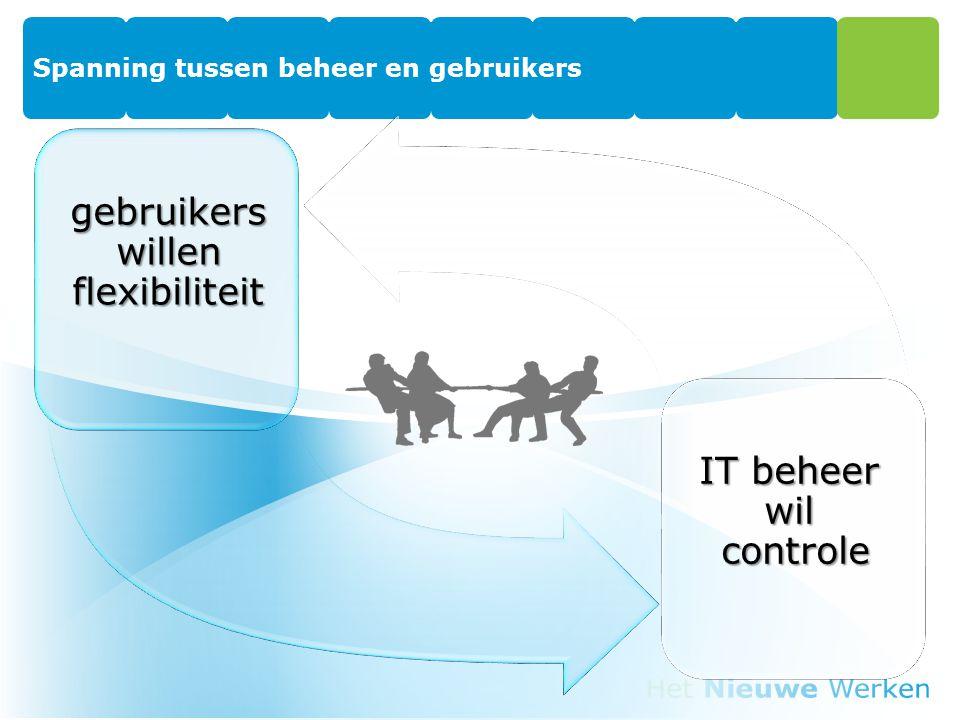 Spanning tussen beheer en gebruikers