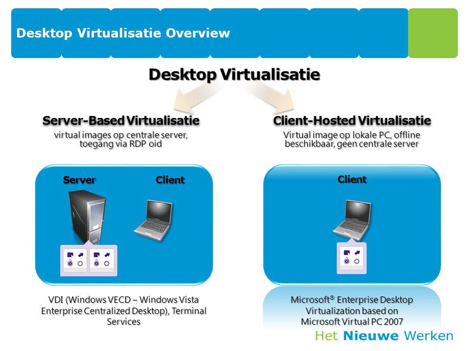 Desktop Virtualisatie Overview