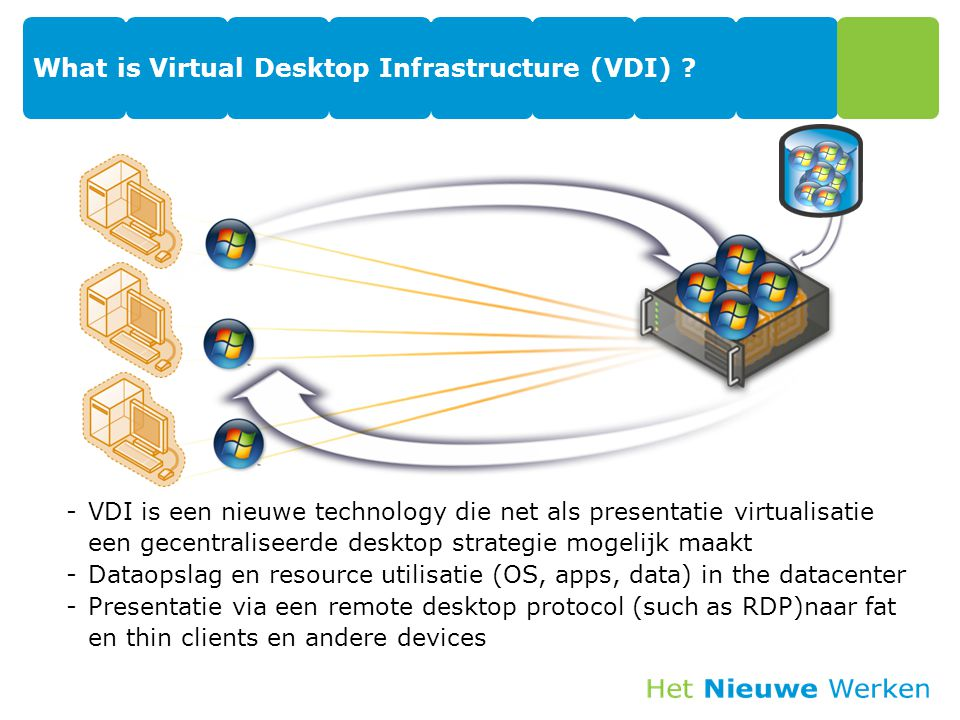 What is Virtual Desktop Infrastructure (VDI)