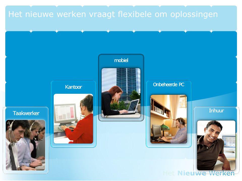 Het nieuwe werken vraagt flexibele om oplossingen