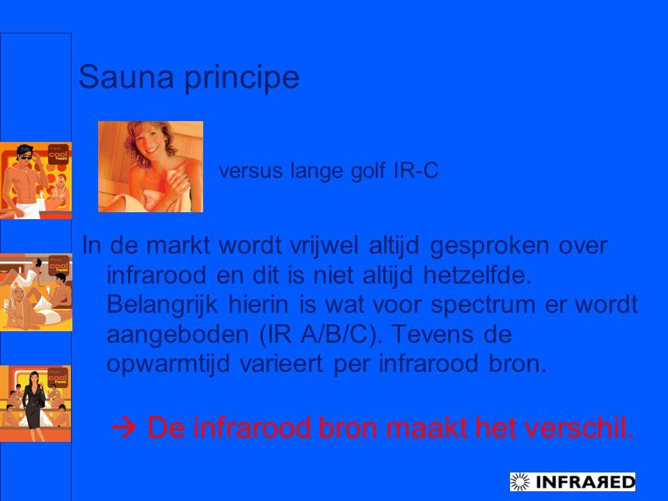Sauna principe  De infrarood bron maakt het verschil.