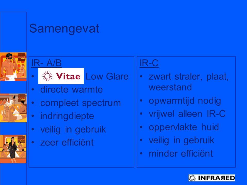 Samengevat IR- A/B Low Glare directe warmte compleet spectrum