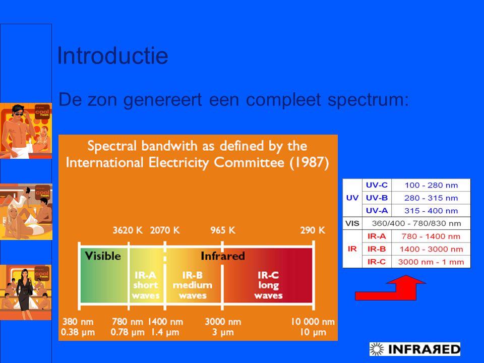 Introductie De zon genereert een compleet spectrum:
