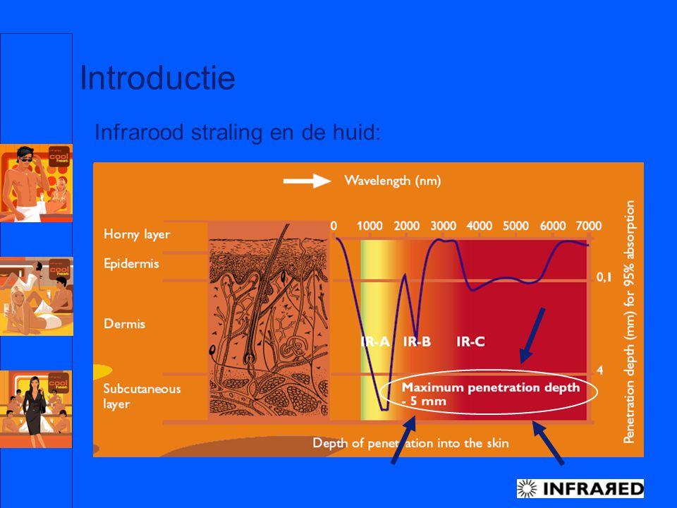 Introductie Infrarood straling en de huid: