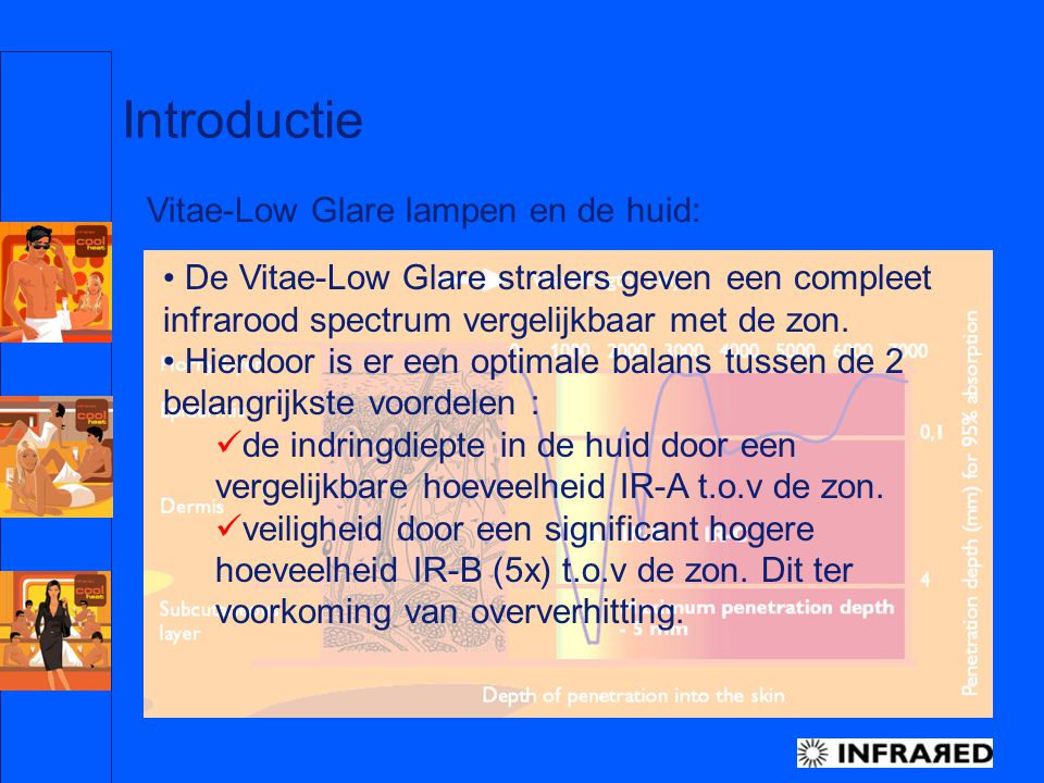 Introductie Vitae-Low Glare lampen en de huid: