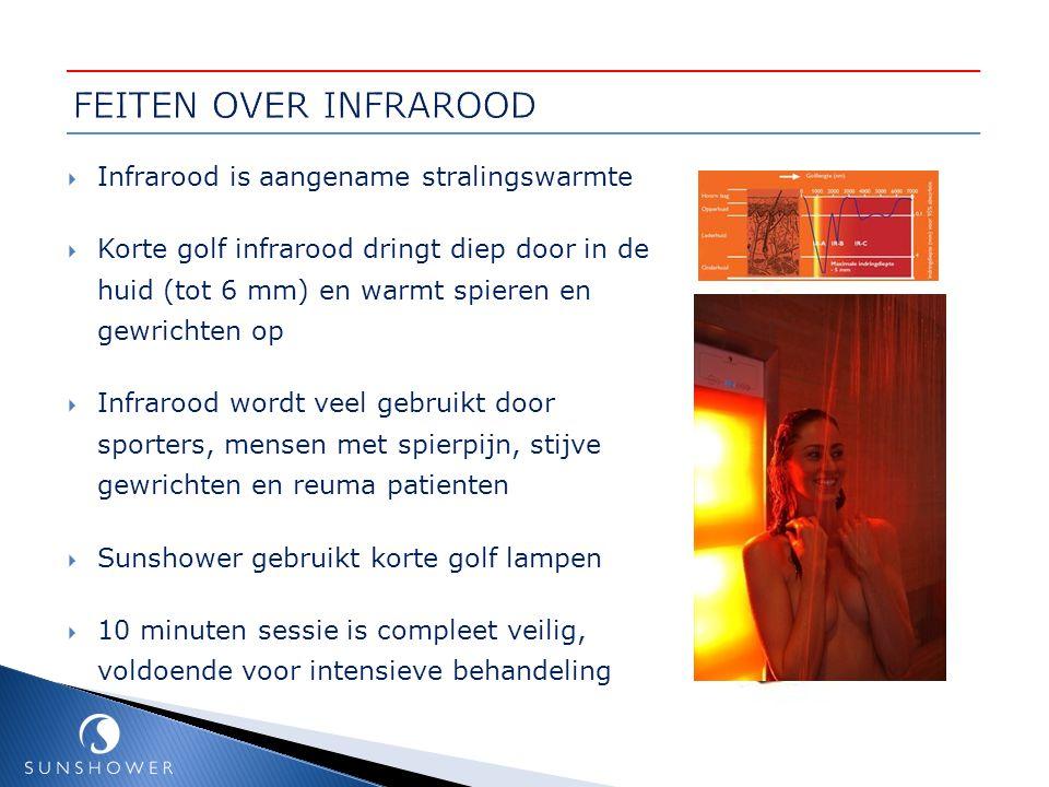 FEITEN OVER INFRAROOD Infrarood is aangename stralingswarmte