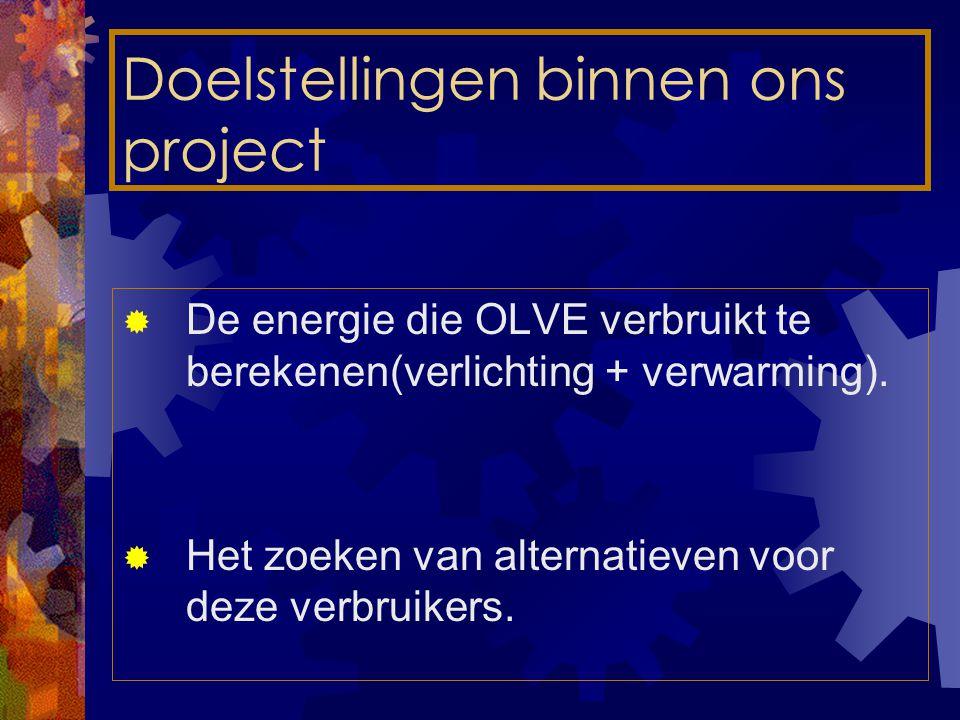 Doelstellingen binnen ons project