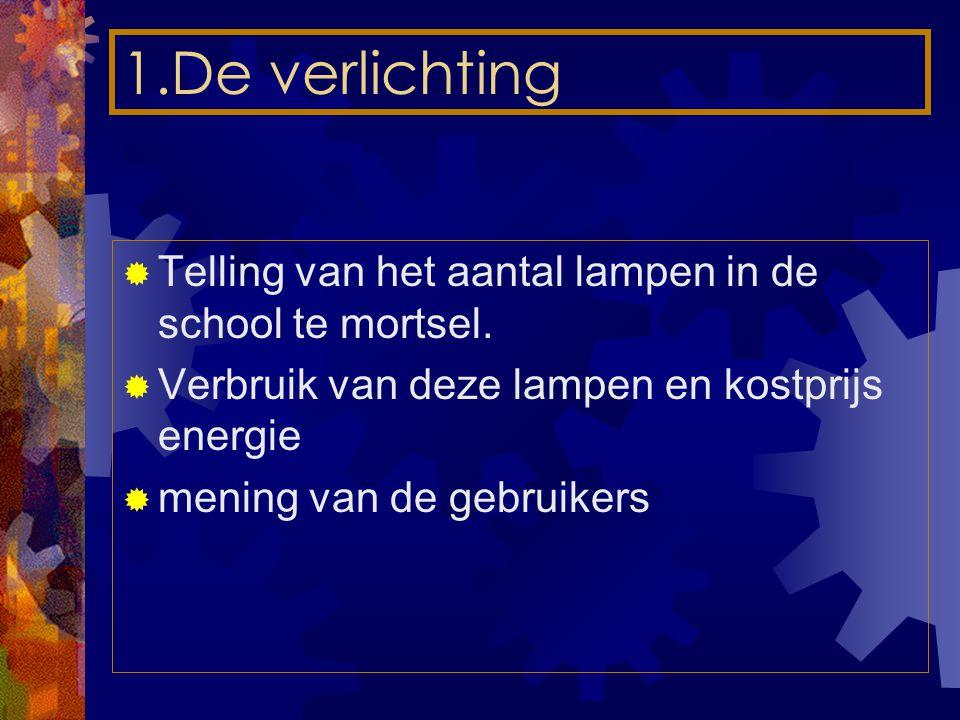 1.De verlichting Telling van het aantal lampen in de school te mortsel. Verbruik van deze lampen en kostprijs energie.