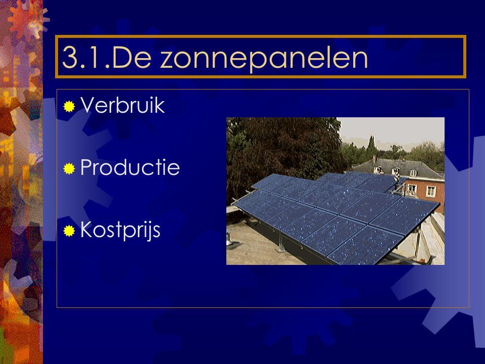 3.1.De zonnepanelen Verbruik Productie Kostprijs