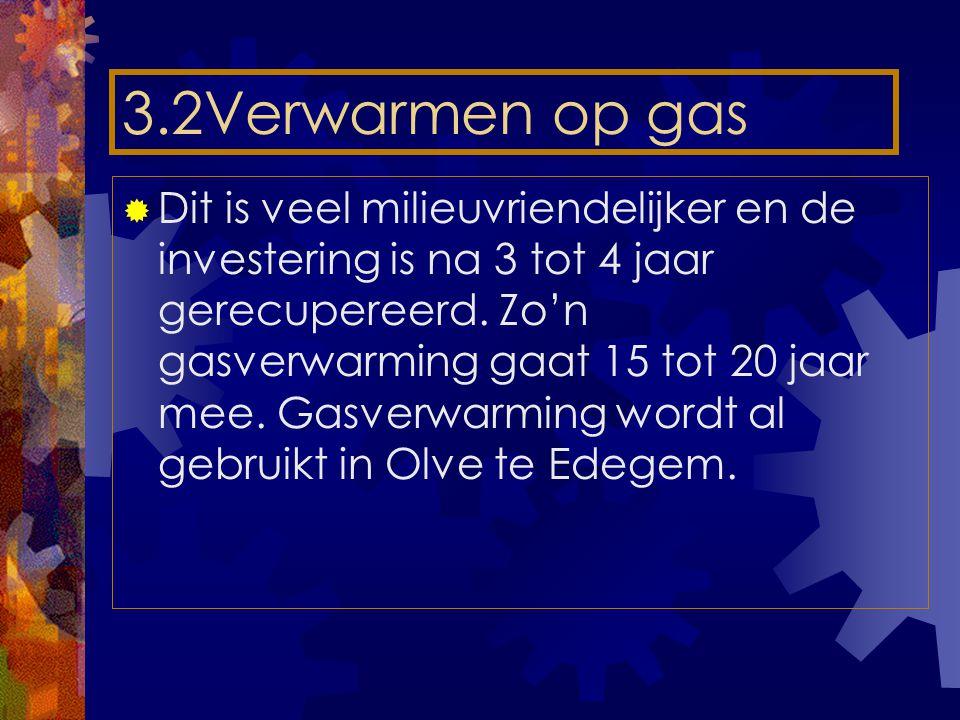 3.2Verwarmen op gas