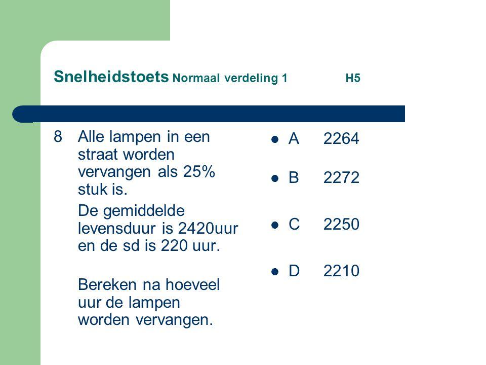 Snelheidstoets Normaal verdeling 1 H5
