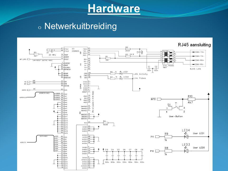 Hardware Netwerkuitbreiding
