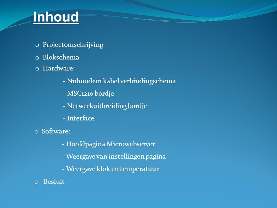 Inhoud Projectomschrijving Blokschema Hardware: