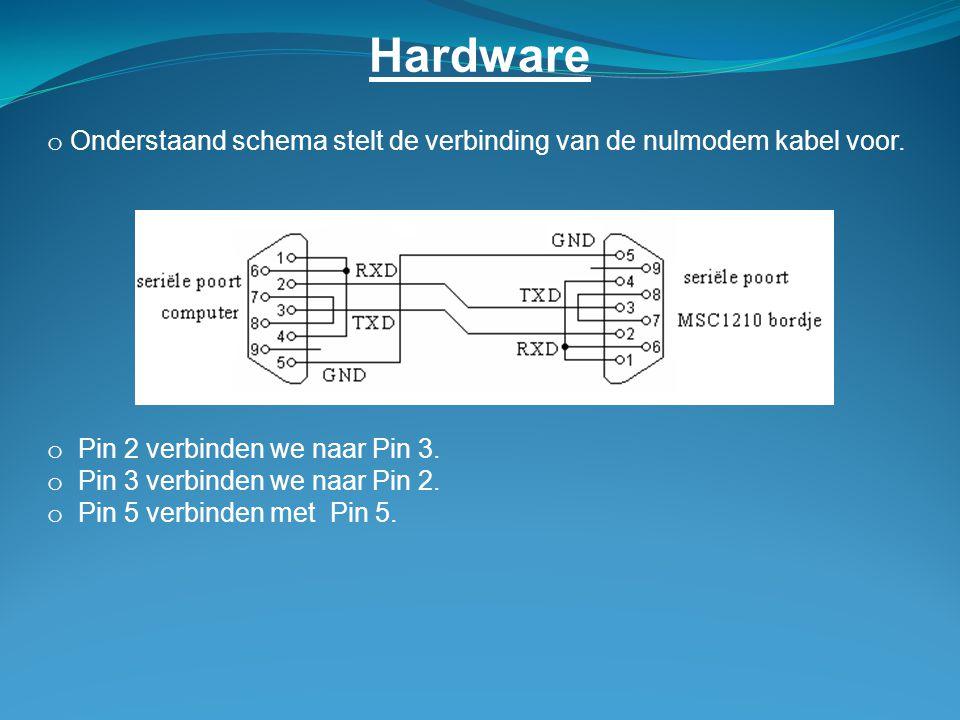 Hardware Onderstaand schema stelt de verbinding van de nulmodem kabel voor. Pin 2 verbinden we naar Pin 3.