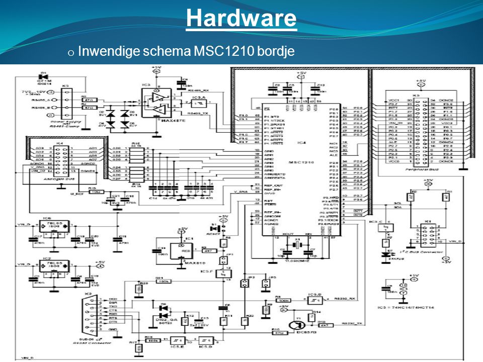 Hardware Inwendige schema MSC1210 bordje
