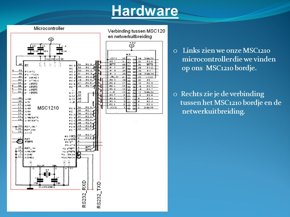 Hardware Links zien we onze MSC1210 microcontroller die we vinden