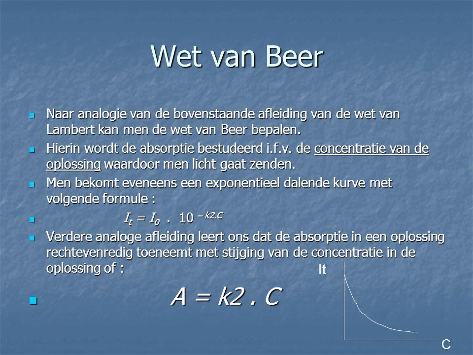 Wet van Beer Naar analogie van de bovenstaande afleiding van de wet van Lambert kan men de wet van Beer bepalen.
