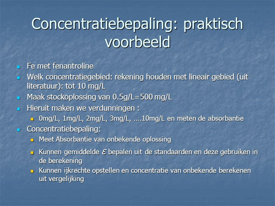 Concentratiebepaling: praktisch voorbeeld
