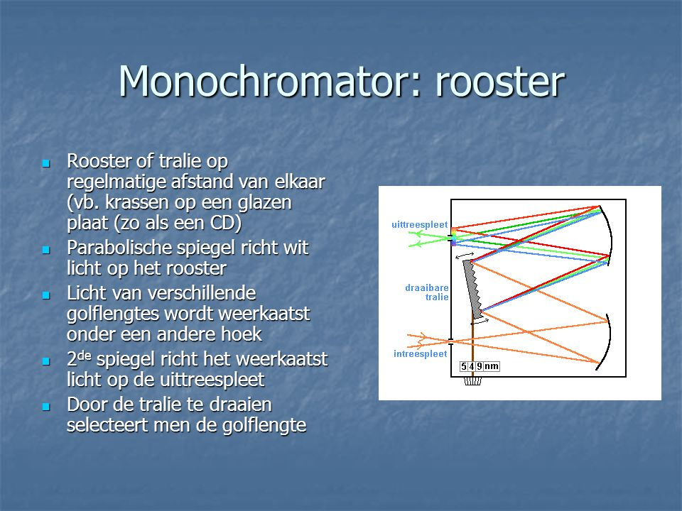Monochromator: rooster