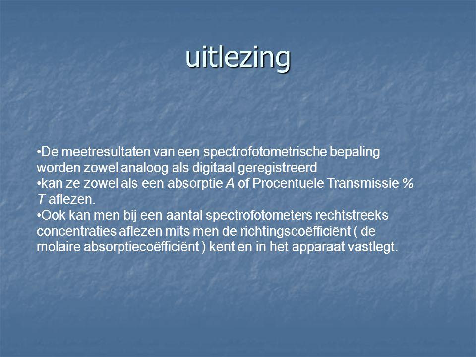 uitlezing De meetresultaten van een spectrofotometrische bepaling worden zowel analoog als digitaal geregistreerd.