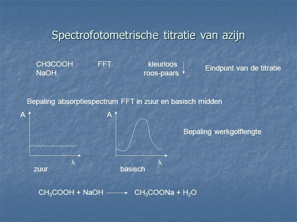 Spectrofotometrische titratie van azijn
