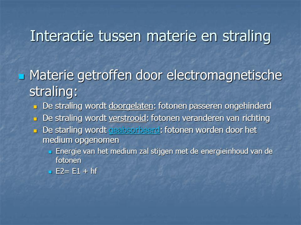 Interactie tussen materie en straling